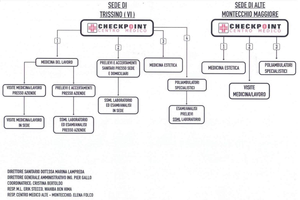 mappa-sedi-specialità (1)